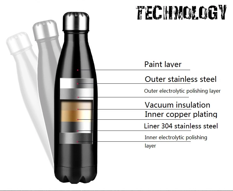 stainless steel water bottle supplier