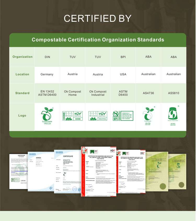 certificate for Biodegradable glove