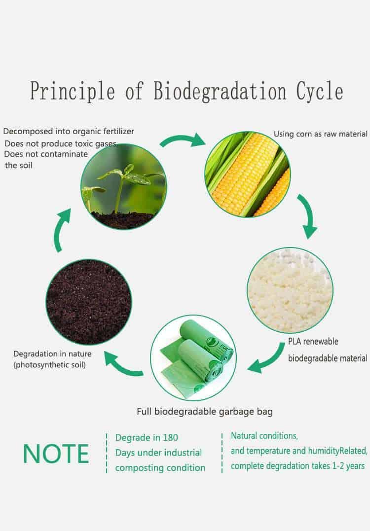PLA biodegradable garbage bags